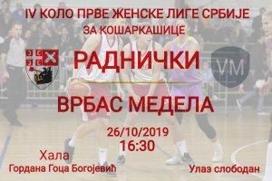 Košarkašice Radničkog ciljaju treću pobedu u nizu