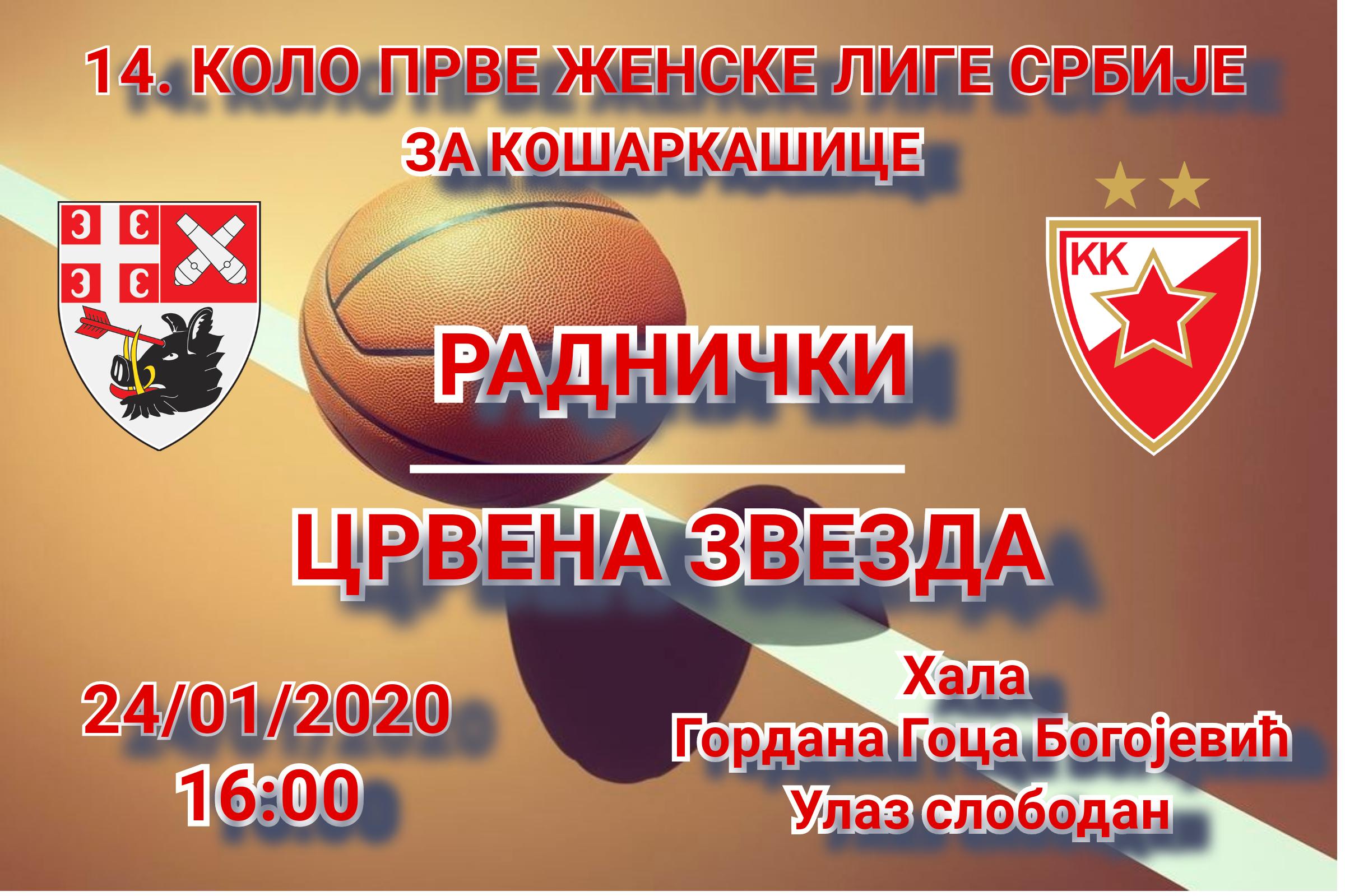 You are currently viewing Kragujevčanke odlučne u nameri da iznenade šampiona