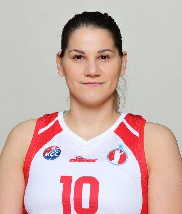 Sara Milošević